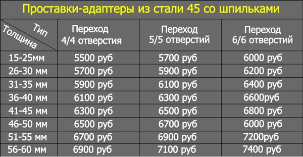 Проставки со шпилькамис 5х114,3(60,1) - 5х114,3(73,1)